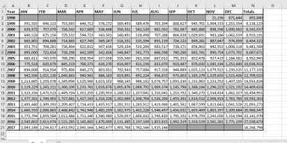 My Data in Excel